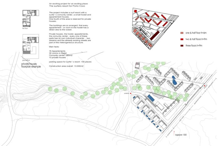 PORTO,SURF,RESORT,RESIDENTIAL,MASTERPLAN,AREAS,MEER,OCEAN,HOSTEL,GEMEINDEZENTRUM,COMMUNITY,CENTER,GERHARD,HAUSER
